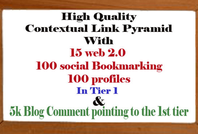 run prominent SEO contextual linkbuilding campaign with high pr link pyramid from different properties penguin and panda safe only