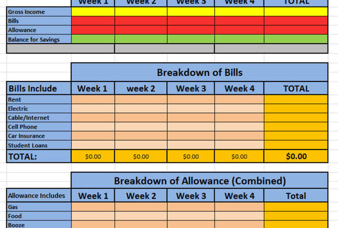 will prepare a personal monthly budget spreadsheet for $5